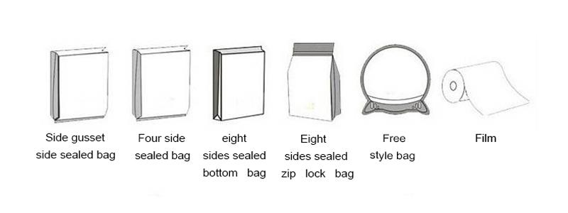 details of food grade medical grade aluminum foil bags Various material combinations